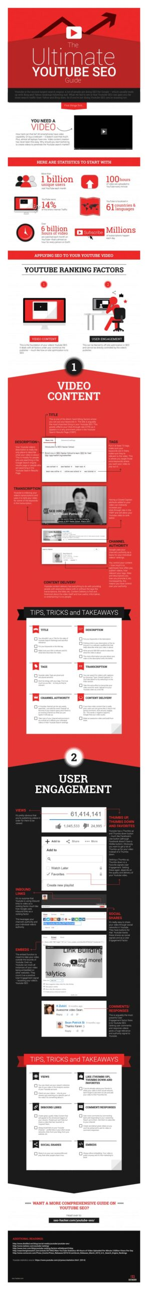 Youtube-SEO-guide-infographic