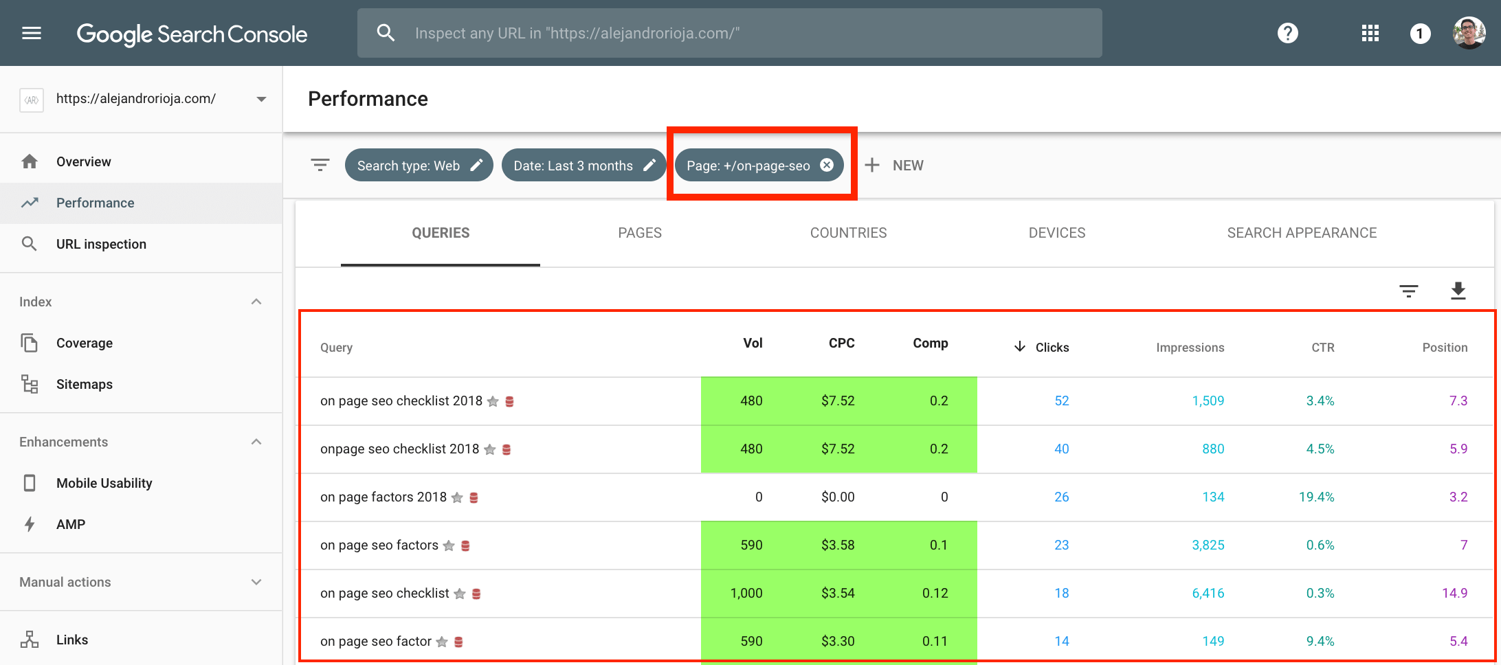 search console audit