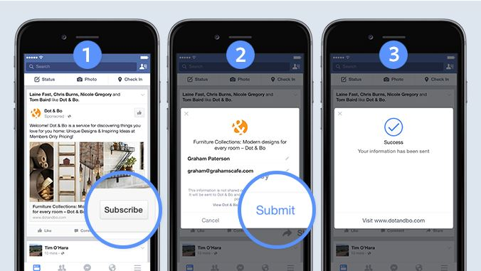 facebook lead ads 3 step process