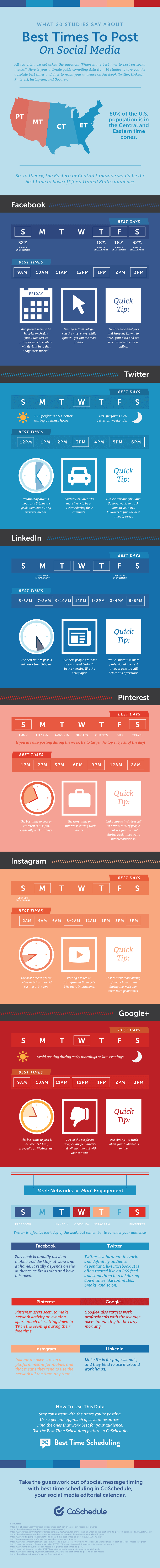 best-time-to-post-on-social-media-infographic